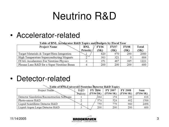 Neutrino R&D