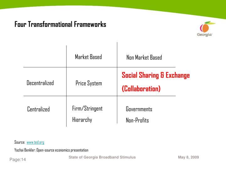 Four Transformational Frameworks