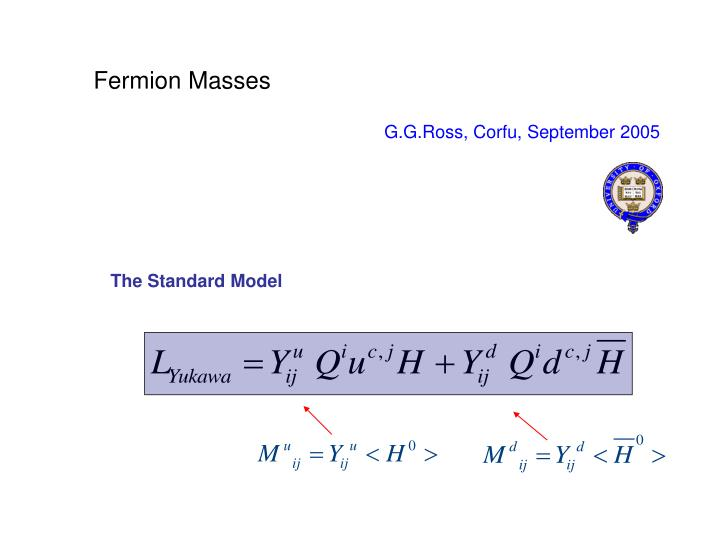 Fermion Masses