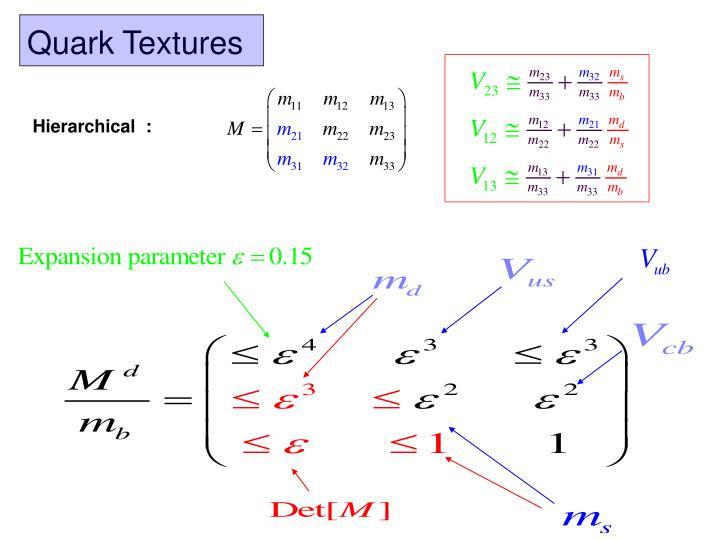 Quark Textures