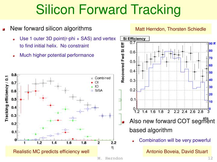 Silicon Forward Tracking