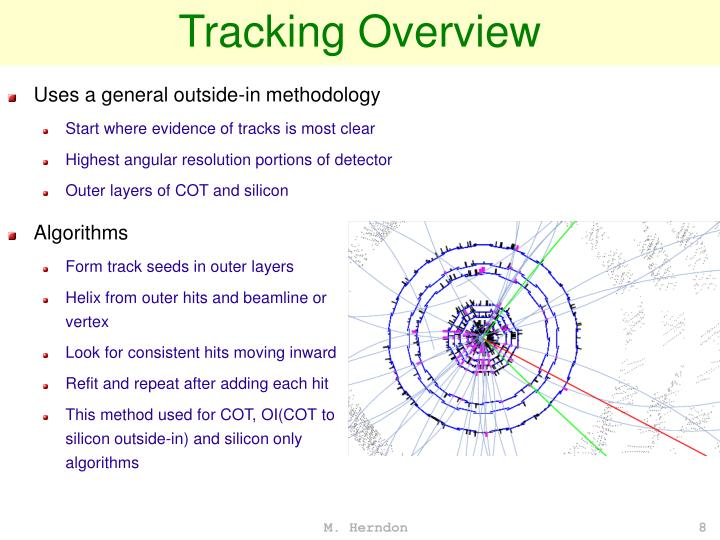 Tracking Overview