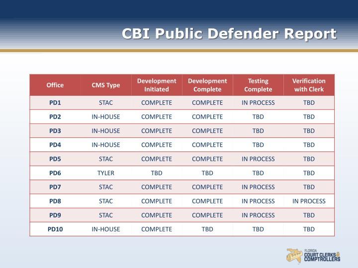 CBI Public Defender Report