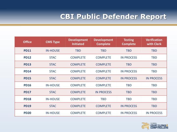 CBI Public