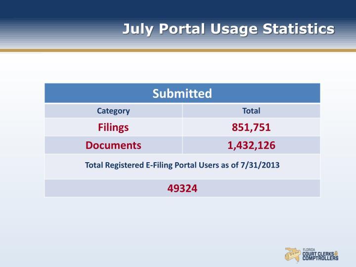 July Portal Usage Statistics