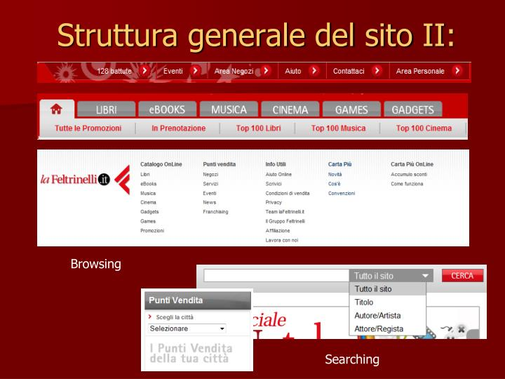 Struttura generale del sito