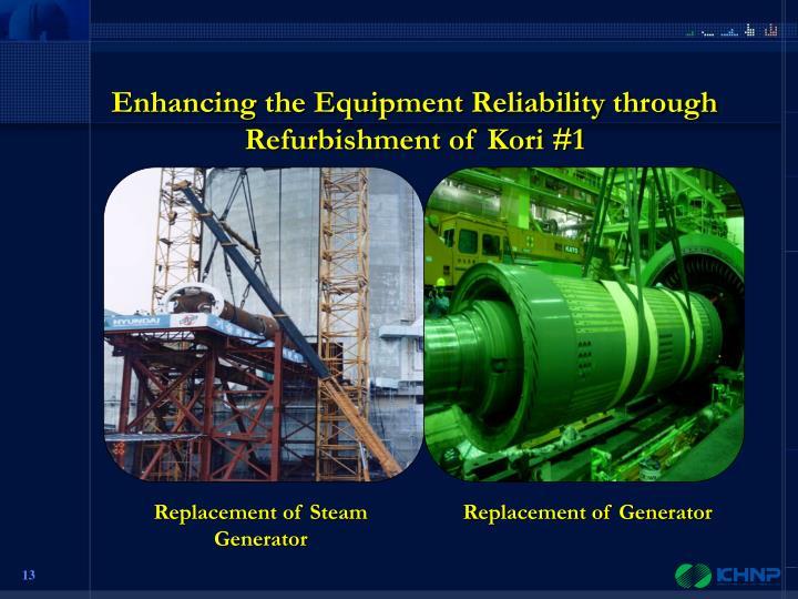 Enhancing the Equipment Reliability through Refurbishment of Kori #1
