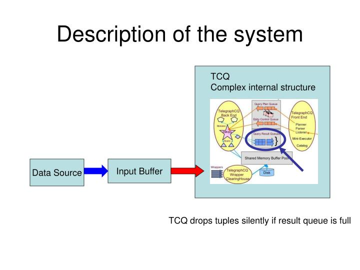 TCQ drops tuples silently if result queue is full