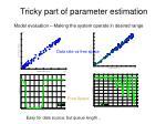 tricky part of parameter estimation