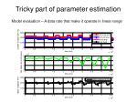 tricky part of parameter estimation1