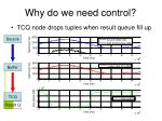 why do we need control1