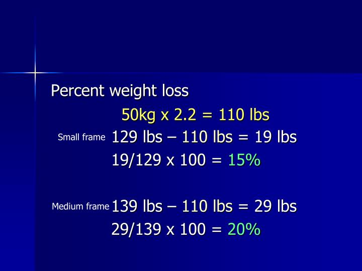 Percent weight loss
