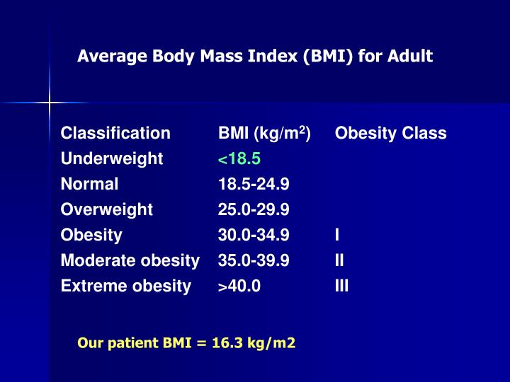 Average Body Mass Index (BMI) for Adult