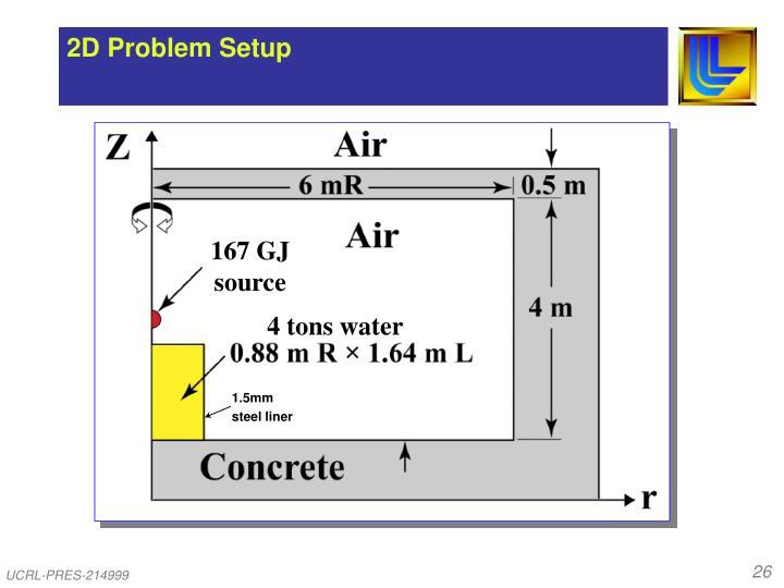 2D Problem Setup