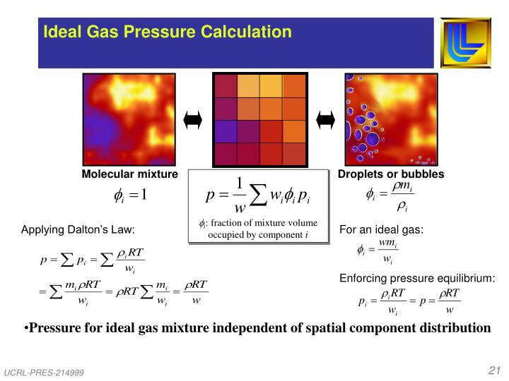 Ideal Gas Pressure Calculation