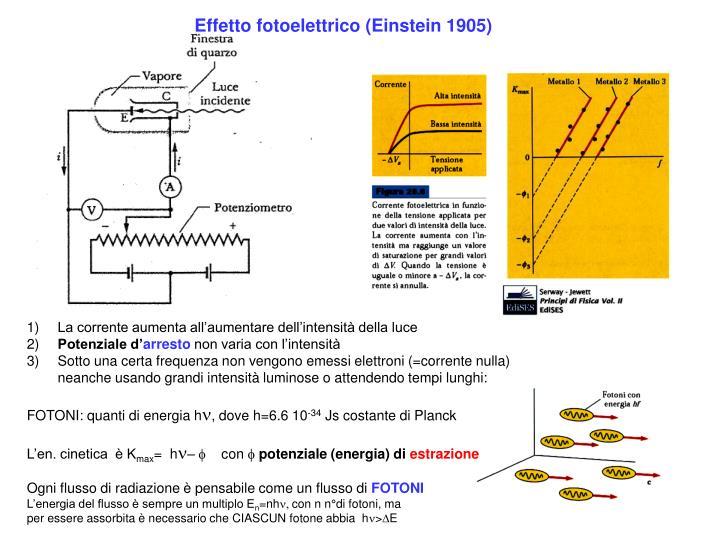 Effetto fotoelettrico (Einstein 1905)