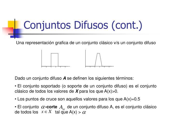 Conjuntos Difusos (cont.)