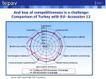 and loss of competitiveness is a challenge comparison of t urkey with eu accession 12