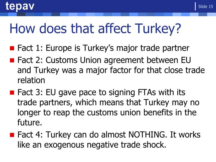 How does that affect Turkey?