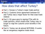 how does that affect turkey
