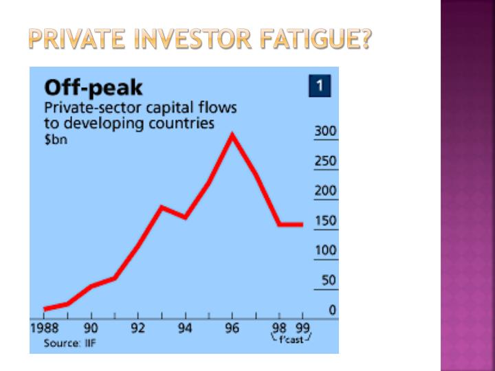 Private investor fatigue?