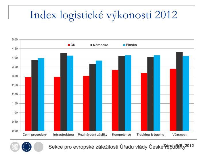 Index logistické výkonosti 2012