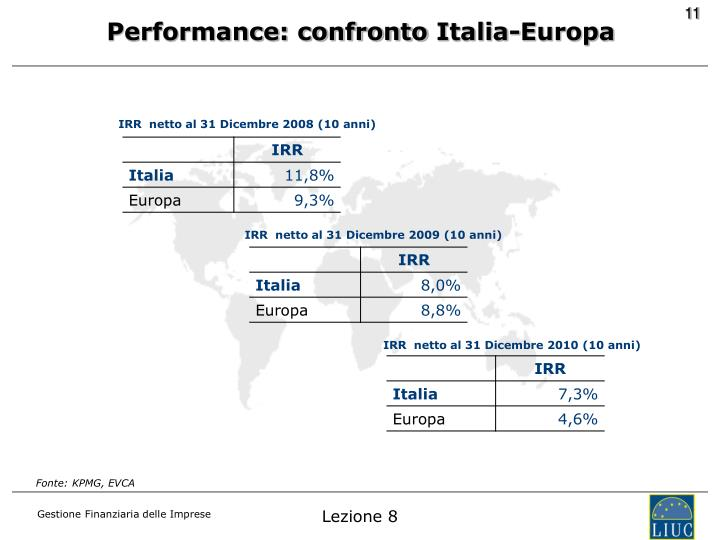 Performance: confronto