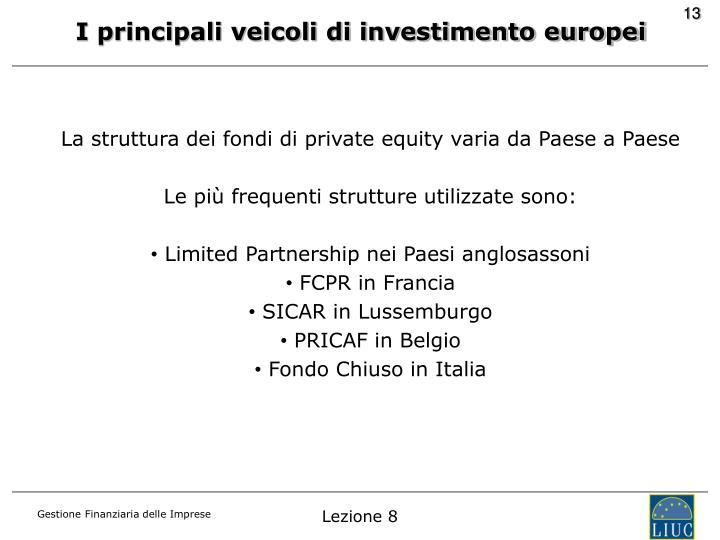 I principali veicoli di investimento europei