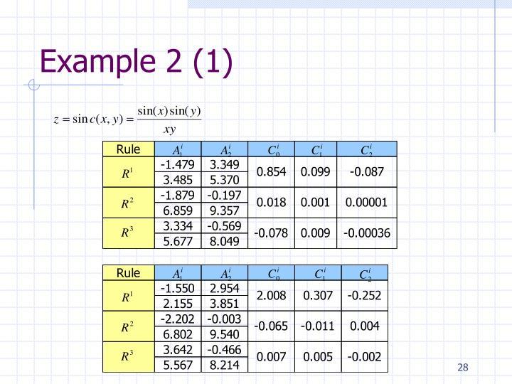 Example 2 (1)