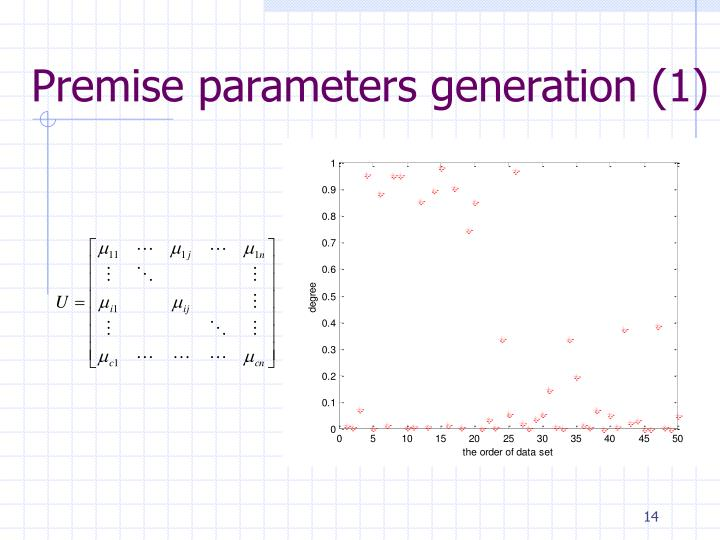 Premise parameters generation (1)
