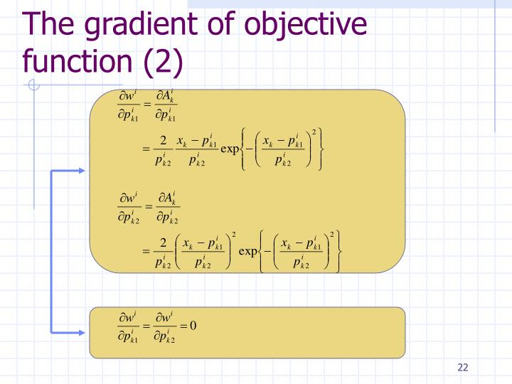 The gradient of objective function (2)