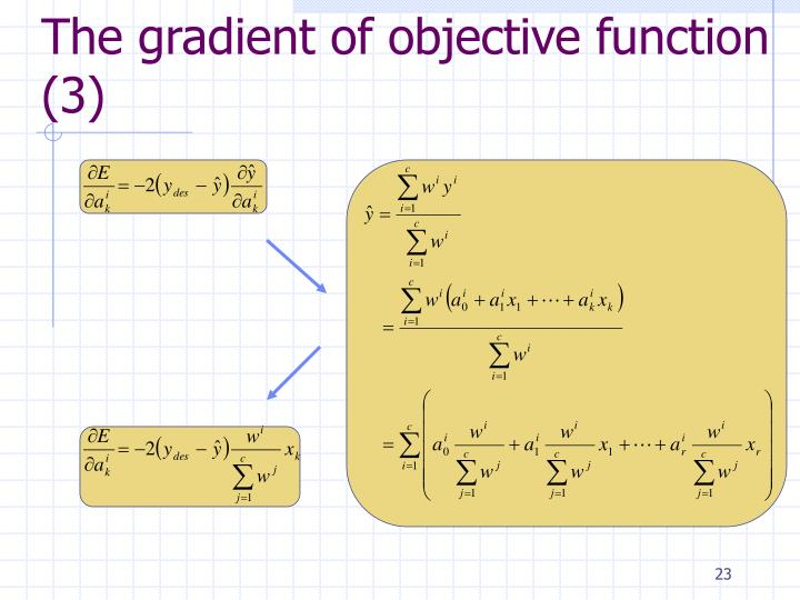 The gradient of objective function (3)