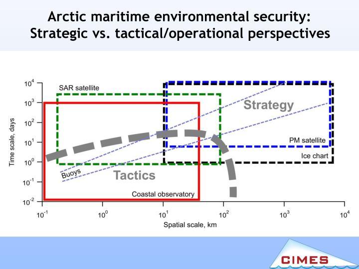 Arctic maritime environmental security: