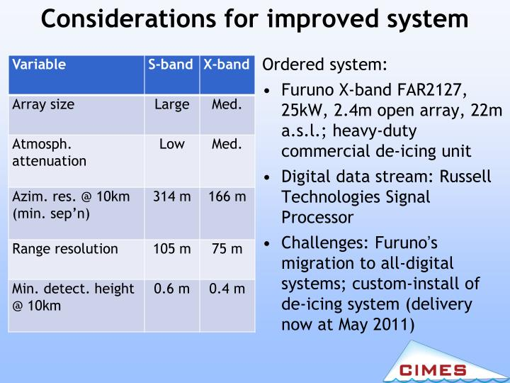Considerations for improved system