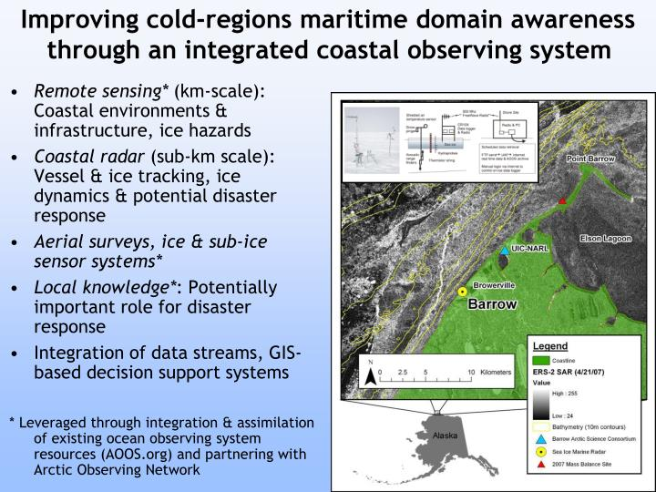 Improving cold-regions maritime domain awareness through an integrated coastal observing system