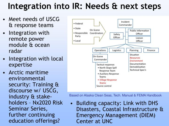 Integration into IR: Needs & next steps