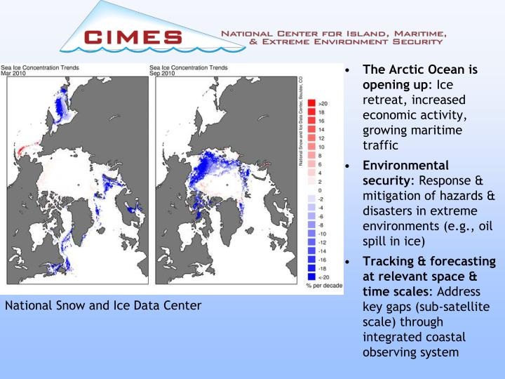 The Arctic Ocean is opening up