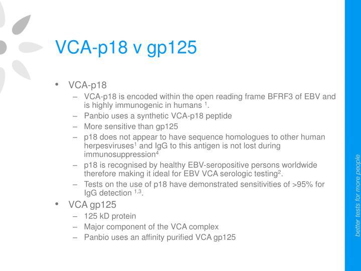 VCA-p18 v gp125