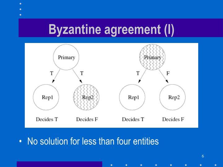 Byzantine agreement (I)