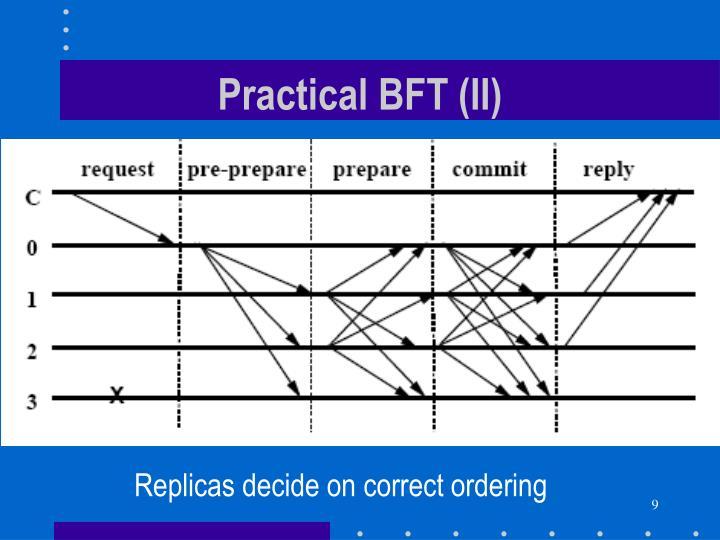 Practical BFT (II)