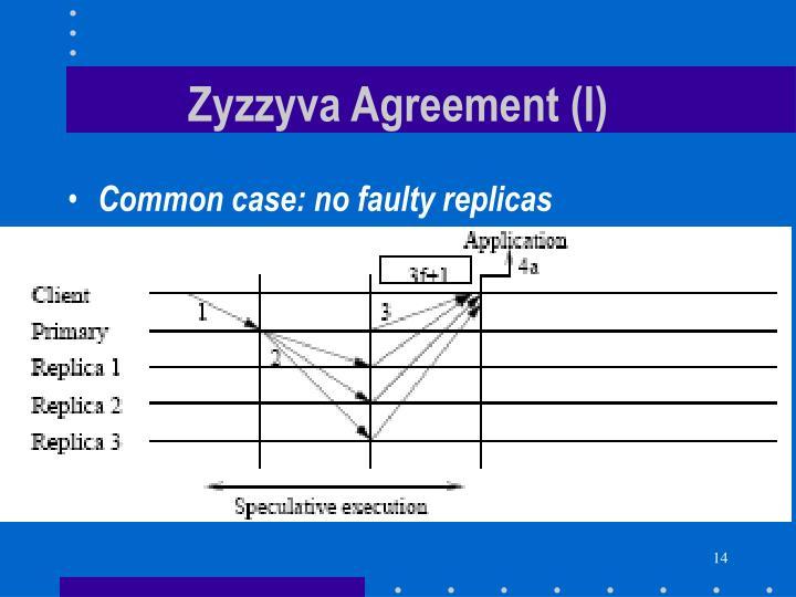 Zyzzyva Agreement (I)