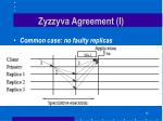 zyzzyva agreement i