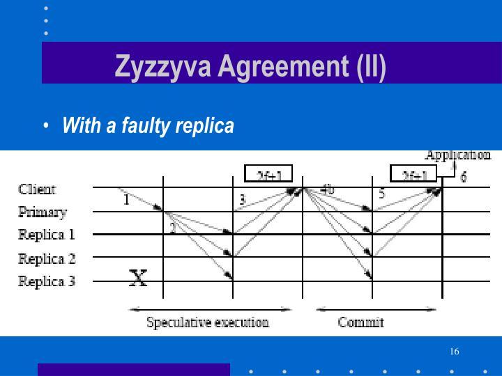 Zyzzyva Agreement (II)