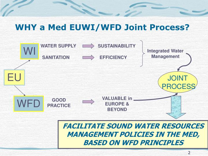 WHY a Med EUWI/WFD Joint Process?