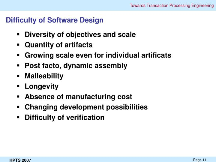 Difficulty of Software Design