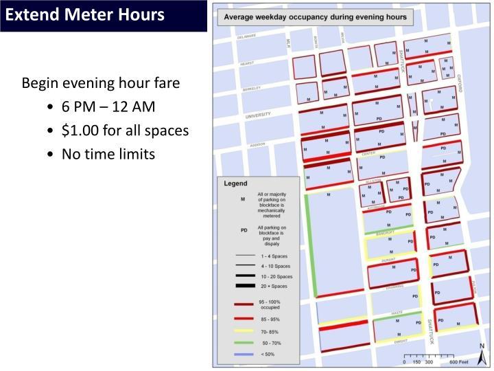 Extend Meter Hours