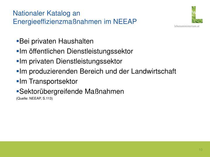 Nationaler Katalog an Energieeffizienzmaßnahmen im NEEAP