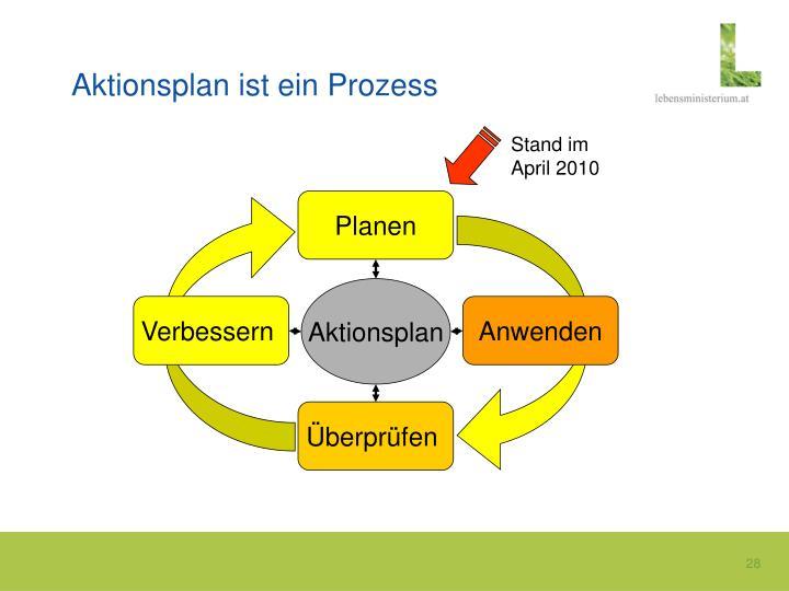 Aktionsplan ist ein Prozess