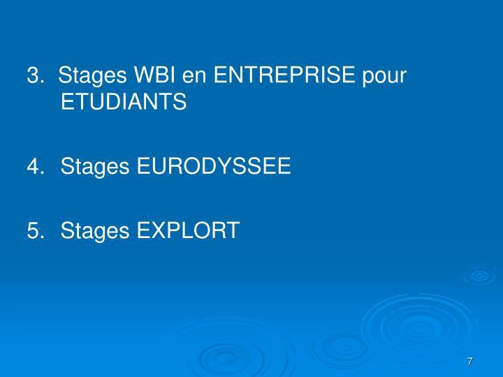 3.  Stages WBI en ENTREPRISE pour ETUDIANTS