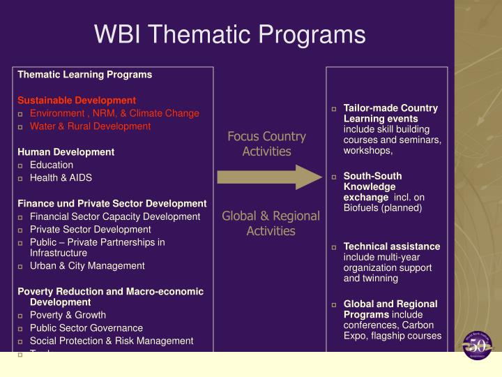 Thematic Learning Programs